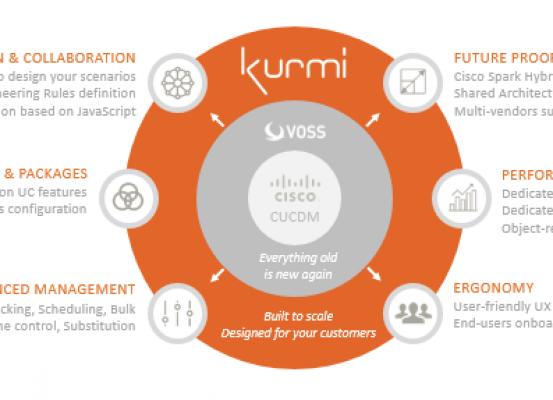 Kurmi exclusive features